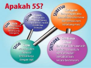 Diagnosis 5S